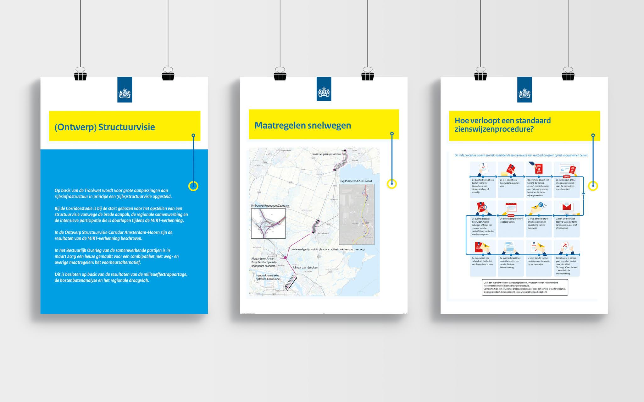 Rijkswaterstaat informatieborden mockup